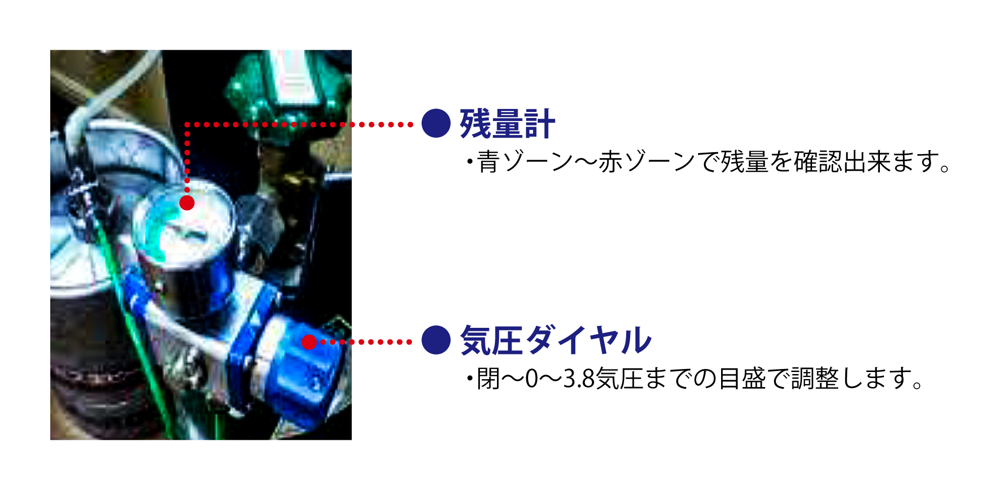 アサヒビール社製高圧減圧弁